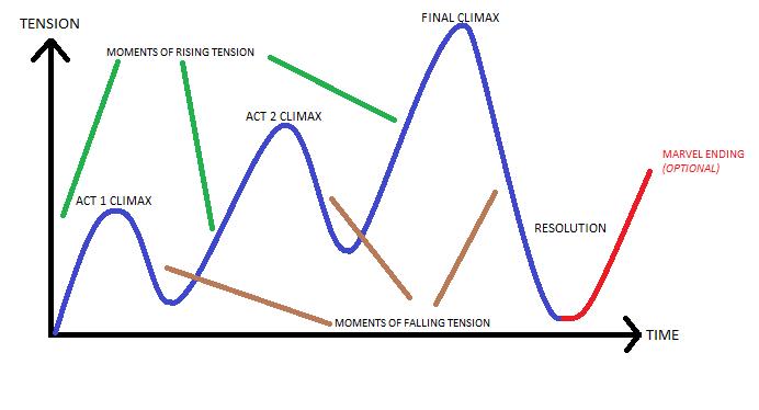 timeline-regular